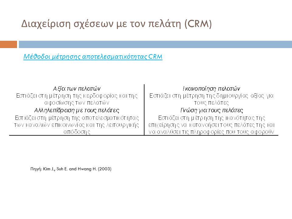 Διαχείριση σχέσεων με τον πελάτη (CRM) Μέθοδοι μέτρησης αποτελεσματικότητας CRM Πηγή : Kim J., Suh E.