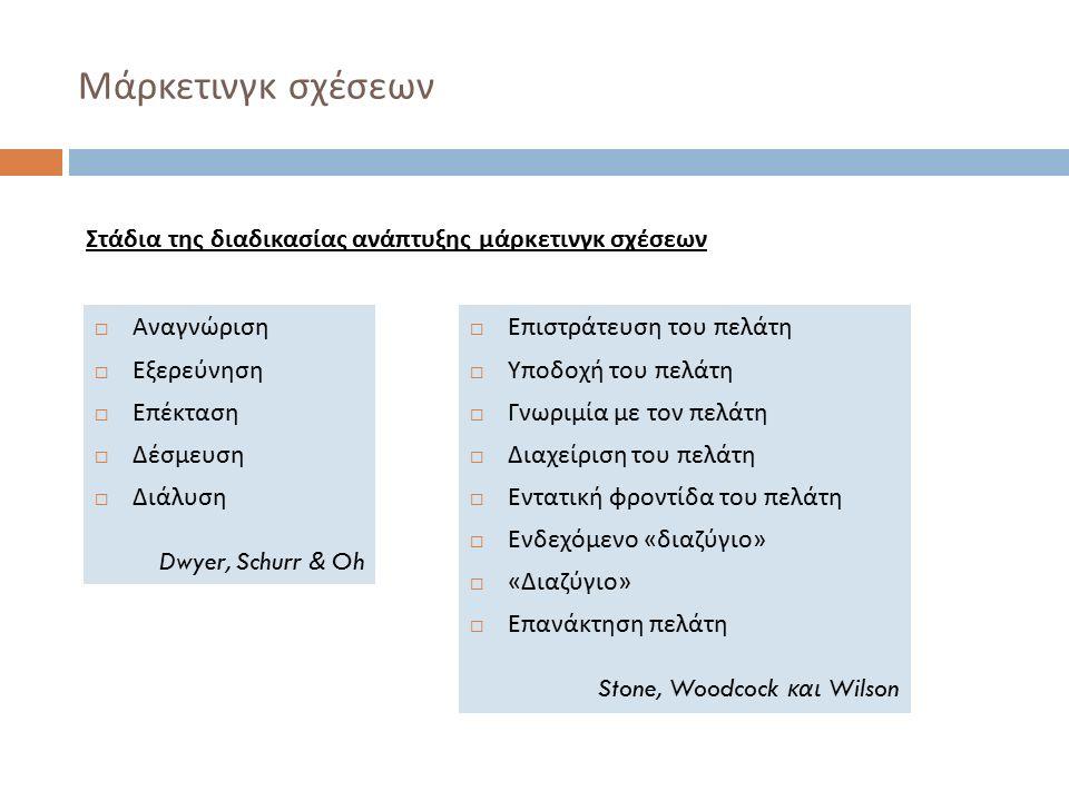 Μάρκετινγκ σχέσεων Στάδια της διαδικασίας ανάπτυξης μάρκετινγκ σχέσεων  Αναγνώριση  Εξερεύνηση  Επέκταση  Δέσμευση  Διάλυση Dwyer, Schurr & Oh  Επιστράτευση του πελάτη  Υποδοχή του πελάτη  Γνωριμία με τον πελάτη  Διαχείριση του πελάτη  Εντατική φροντίδα του πελάτη  Ενδεχόμενο « διαζύγιο »  « Διαζύγιο »  Επανάκτηση πελάτη Stone, Woodcock και Wilson