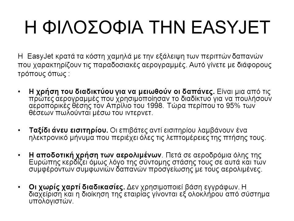 EASY GROYP Ο όμιλος στον όποιο ανήκει η easyJet έχει ακόμα τις παρακάτω εταιρίες: Easy internet cafe μια αλυσίδα internet café Easy car μια επιχείρηση ενοικίασης αυτοκινήτων χαμηλού κόστους Easy value μια επιχείρηση σύγκρισης τιμών διαδικτύου Easy money μια υπηρεσία χρηματοδότησης Easy.com μια πύλη διαδικτύου με υπηρεσίες ηλεκτρονικού ταχυδρομείου Easy music που αφόρα την online μεταφορά μουσικής Easy cinema αλυσίδα κινηματογράφων χαμηλού κόστους Easy pizza επιχείρηση παράδοσης φαγητού μέσο ιντερνετ Easy telecom επιχείρηση σταθερής και κινητής τηλεφωνίας Easy 4 men επιχείρηση πώλησης ανδρικών ειδών προσωπικής υγιεινής