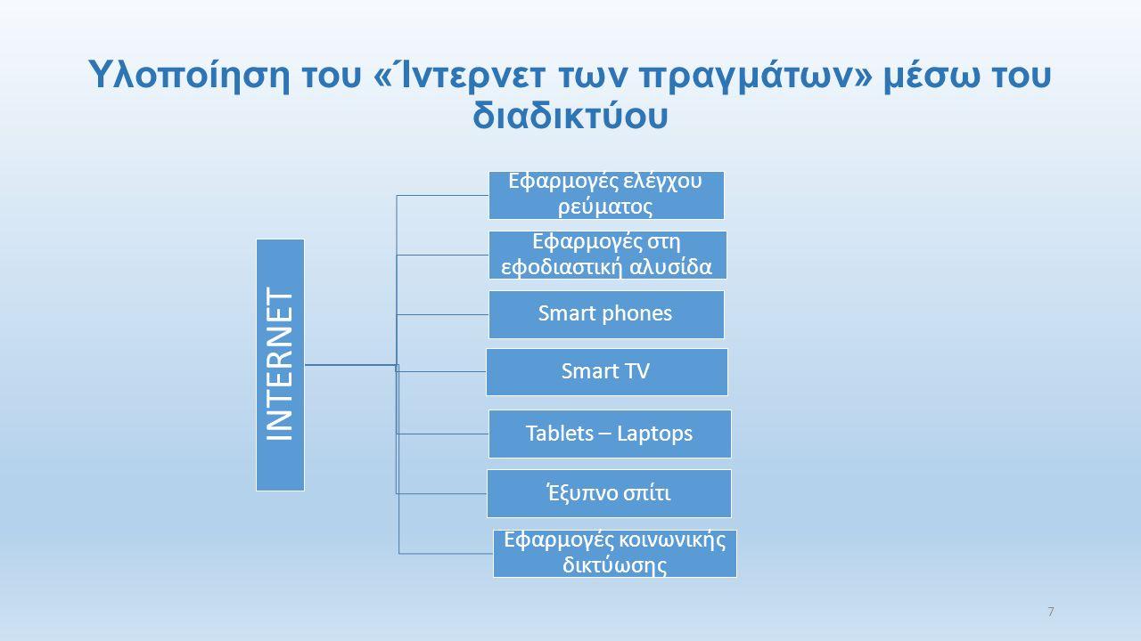 Υλοποίηση του «Ίντερνετ των πραγμάτων» μέσω του διαδικτύου INTERNET Εφαρμογές ελέγχου ρεύματος Εφαρμογές στη εφοδιαστική αλυσίδα Smart phones Smart TV Tablets – Laptops Έξυπνο σπίτι Εφαρμογές κοινωνικής δικτύωσης 7