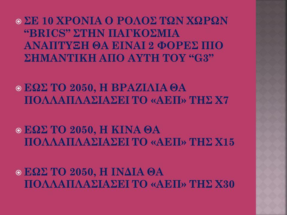  ΣΕ 10 ΧΡΟΝΙΑ Ο ΡΟΛΟΣ ΤΩΝ ΧΩΡΩΝ BRICS ΣΤΗΝ ΠΑΓΚΟΣΜΙΑ ΑΝΑΠΤΥΞΗ ΘΑ ΕΙΝΑΙ 2 ΦΟΡΕΣ ΠΙΟ ΣΗΜΑΝΤΙΚΗ ΑΠΟ ΑΥΤΗ ΤΟΥ G3  ΕΩΣ ΤΟ 2050, Η ΒΡΑΖΙΛΙΑ ΘΑ ΠΟΛΛΑΠΛΑΣΙΑΣΕΙ ΤΟ «ΑΕΠ» ΤΗΣ Χ7  ΕΩΣ ΤΟ 2050, Η ΚΙΝΑ ΘΑ ΠΟΛΛΑΠΛΑΣΙΑΣΕΙ ΤΟ «ΑΕΠ» ΤΗΣ Χ15  ΕΩΣ ΤΟ 2050, Η ΙΝΔΙΑ ΘΑ ΠΟΛΛΑΠΛΑΣΙΑΣΕΙ ΤΟ «ΑΕΠ» ΤΗΣ Χ30