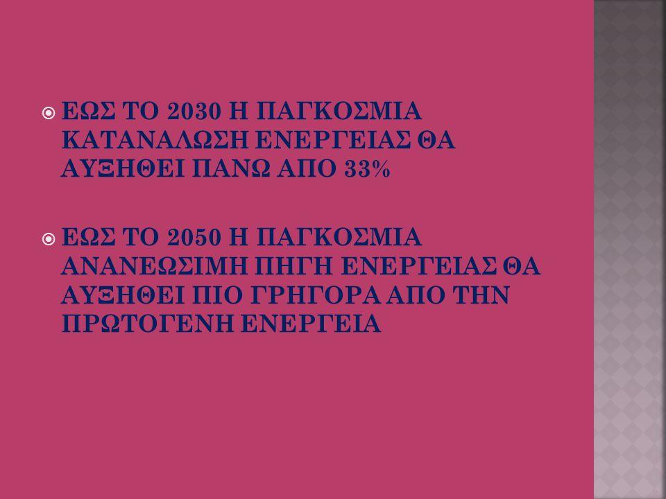  ΕΩΣ ΤΟ 2030 Η ΠΑΓΚΟΣΜΙΑ ΚΑΤΑΝΑΛΩΣΗ ΕΝΕΡΓΕΙΑΣ ΘΑ ΑΥΞΗΘΕΙ ΠΑΝΩ ΑΠΟ 33%  ΕΩΣ ΤΟ 2050 Η ΠΑΓΚΟΣΜΙΑ ΑΝΑΝΕΩΣΙΜΗ ΠΗΓΗ ΕΝΕΡΓΕΙΑΣ ΘΑ ΑΥΞΗΘΕΙ ΠΙΟ ΓΡΗΓΟΡΑ ΑΠΟ ΤΗΝ ΠΡΩΤΟΓΕΝΗ ΕΝΕΡΓΕΙΑ