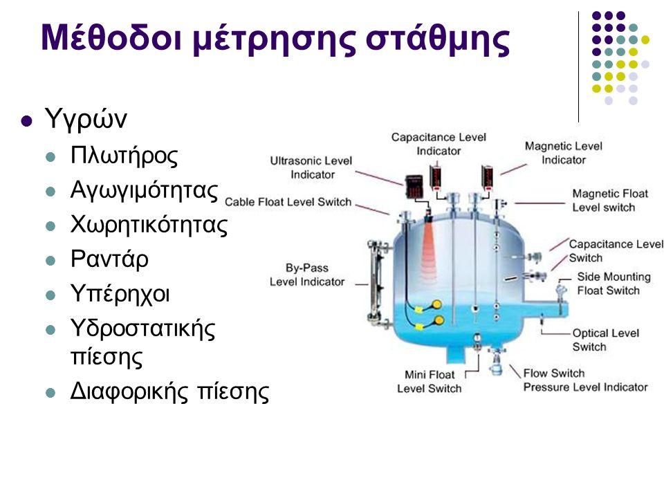 Μέθοδοι μέτρησης στάθμης Υγρών Πλωτήρος Αγωγιμότητας Χωρητικότητας Ραντάρ Υπέρηχοι Υδροστατικής πίεσης Διαφορικής πίεσης