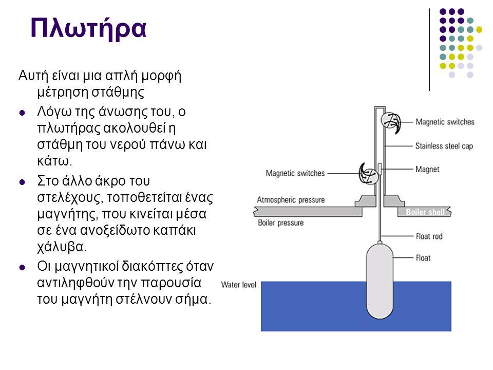 Πλωτήρα Αυτή είναι μια απλή μορφή μέτρηση στάθμης Λόγω της άνωσης του, ο πλωτήρας ακολουθεί η στάθμη του νερού πάνω και κάτω.
