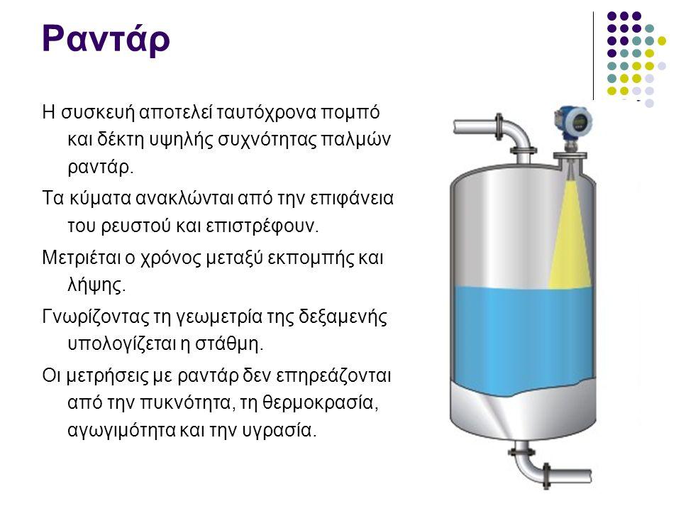 Ραντάρ Η συσκευή αποτελεί ταυτόχρονα πομπό και δέκτη υψηλής συχνότητας παλμών ραντάρ.