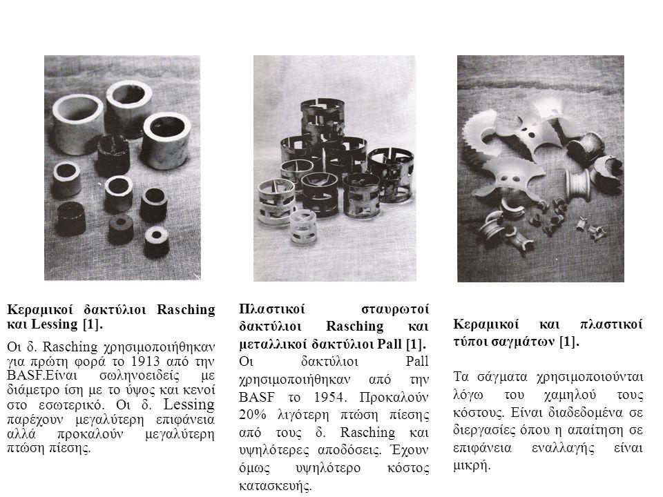 Κεραμικοί δακτύλιοι Rasching και Lessing [1]. Οι δ.