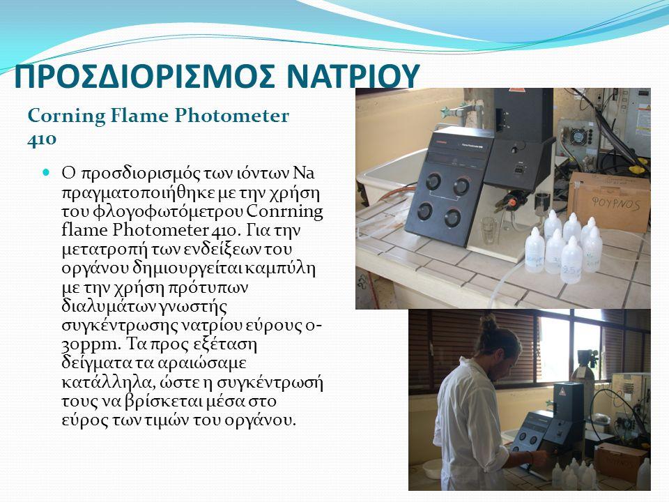 ΠΡΟΣΔΙΟΡΙΣΜΟΣ ΝΑΤΡΙΟΥ Corning Flame Photometer 410 Ο προσδιορισμός των ιόντων Na πραγματοποιήθηκε με την χρήση του φλογοφωτόμετρου Conrning flame Photometer 410.