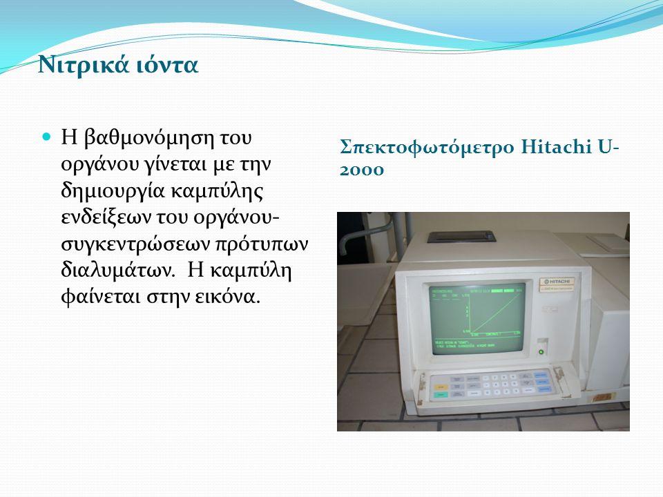Νιτρικά ιόντα Σπεκτοφωτόμετρο Hitachi U- 2000 H βαθμονόμηση του οργάνου γίνεται με την δημιουργία καμπύλης ενδείξεων του οργάνου- συγκεντρώσεων πρότυπων διαλυμάτων.