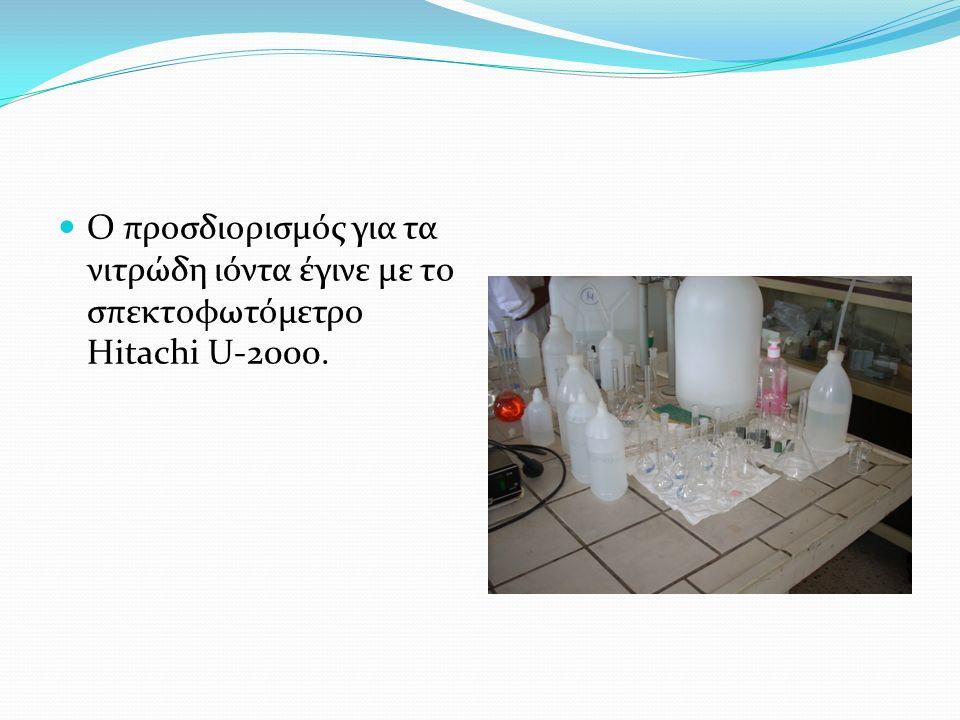Ο προσδιορισμός για τα νιτρώδη ιόντα έγινε με το σπεκτοφωτόμετρο Hitachi U-2000.