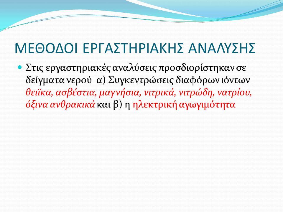 ΜΕΘΟΔΟΙ ΕΡΓΑΣΤΗΡΙΑΚΗΣ ΑΝΑΛΥΣΗΣ Στις εργαστηριακές αναλύσεις προσδιορίστηκαν σε δείγματα νερού α) Συγκεντρώσεις διαφόρων ιόντων θειϊκα, ασβέστια, μαγνήσια, νιτρικά, νιτρώδη, νατρίου, όξινα ανθρακικά και β) η ηλεκτρική αγωγιμότητα