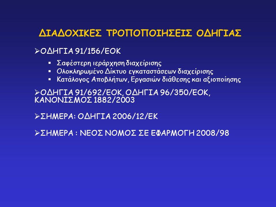  ΟΔΗΓΙΑ 91/156/ΕΟΚ  Σαφέστερη ιεράρχηση διαχείρισης  Ολοκληρωμένο Δίκτυο εγκαταστάσεων διαχείρισης  Κατάλογος Αποβλήτων, Εργασιών διάθεσης και αξιοποίησης  ΟΔΗΓΙΑ 91/692/ΕΟΚ, ΟΔΗΓΙΑ 96/350/ΕΟΚ, ΚΑΝΟΝΙΣΜΟΣ 1882/2003  ΣΗΜΕΡΑ: ΟΔΗΓΙΑ 2006/12/ΕΚ  ΣΗΜΕΡΑ : ΝΕΟΣ ΝΟΜΟΣ ΣΕ ΕΦΑΡΜΟΓΗ 2008/98 ΔΙΑΔΟΧΙΚΕΣ ΤΡΟΠΟΠΟΙΗΣΕΙΣ ΟΔΗΓΙΑΣ