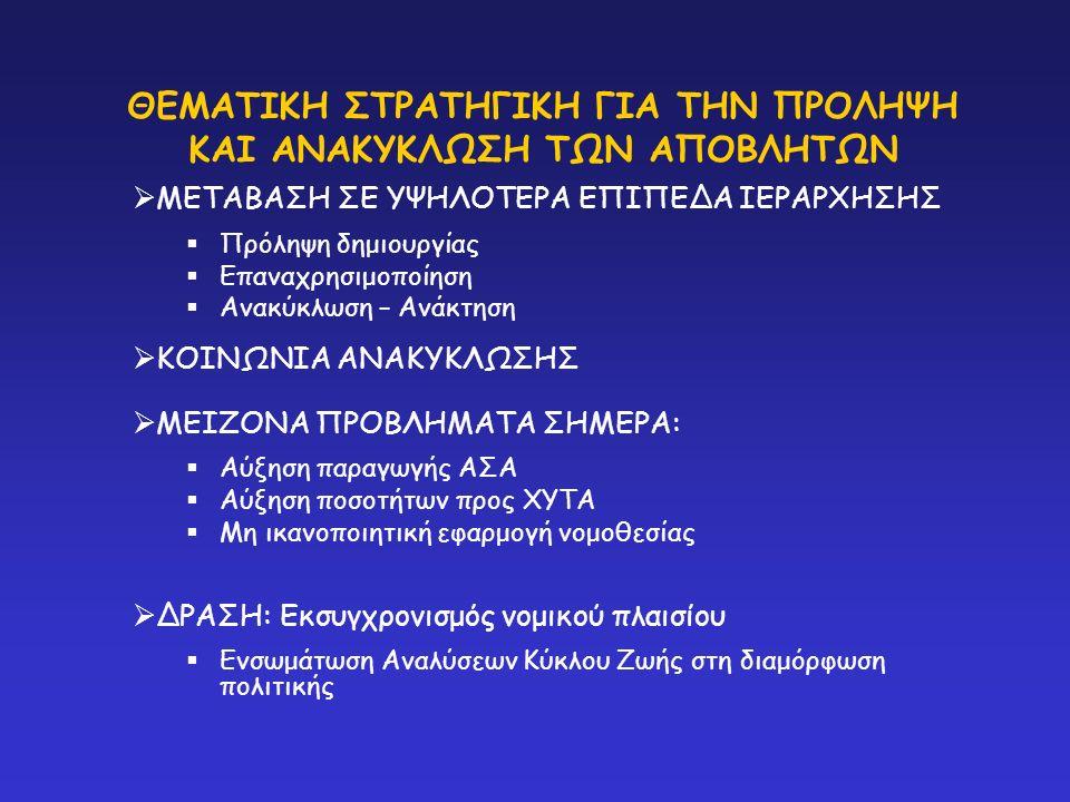  Αποσαφήνιση ορισμών ΑΝΑΚΤΗΣΗΣ και ΔΙΑΘΕΣΗΣ  Ειδικότερα για Αποτέφρωση/Καύση (ποσοστό ενεργειακής απόδοσης)  Όταν ενεργητική, τότε ΑΝΑΚΤΗΣΗ  Ξεχωριστή συλλογή (ορυκτέλαια – επικίνδυνα)  ΑΝΑΚΥΚΛΩΣΗ  Ορισμός  Ποσοστό Ανακύκλωσης  ΕΝΙΣΧΥΣΗ ΤΗΣ ΔΙΑΛΟΓΗΣ ΣΤΗΝ ΠΗΓΗ  Εισαγωγή ορισμού «Χωριστή Συλλογή» ΑΝΑΚΤΗΣΗ – ΑΝΑΚΥΚΛΩΣΗ - ΔΙΑΘΕΣΗ ΑΠΟΒΛΗΤΩΝ