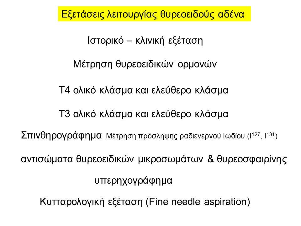 Εξετάσεις λειτουργίας θυρεοειδούς αδένα Μέτρηση θυρεοειδικών ορμονών Τ4 ολικό κλάσμα και ελεύθερο κλάσμα Τ3 ολικό κλάσμα και ελεύθερο κλάσμα Σπινθηρογράφημα Μέτρηση πρόσληψης ραδιενεργού Ιωδίου (Ι 127, Ι 131 ) αντισώματα θυρεοειδικών μικροσωμάτων & θυρεοσφαιρίνης υπερηχογράφημα Κυτταρολογική εξέταση (Fine needle aspiration) Ιστορικό – κλινική εξέταση