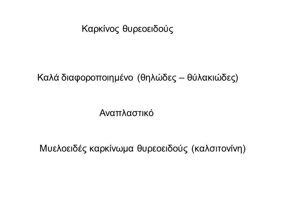 Καρκίνος θυρεοειδούς Καλά διαφοροποιημένο (θηλώδες – θύλακιώδες) Αναπλαστικό Μυελοειδές καρκίνωμα θυρεοειδούς (καλσιτονίνη)