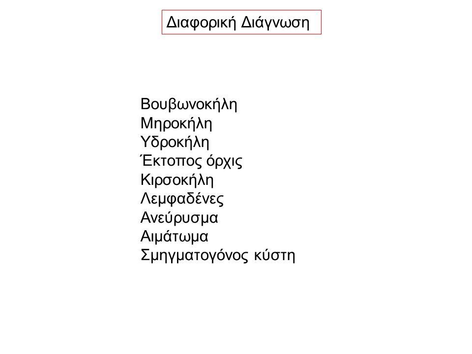 Θυροξίνη (Τ4) Τριιωδοθυρονίνη (Τ3) Κύτταρα C: καλσιτονίνη Θυλακιώδη κύτταρα: Ιώδιο: κύρια δομική ούσία (Τ3 + Τ4) + θυρεοσφαιρίνη
