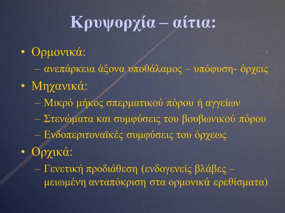 Κρυψορχία – αίτια: Ορμονικά: –ανεπάρκεια άξονα υποθάλαμος – υπόφυση- όρχεις Μηχανικά: –Μικρό μήκος σπερματικού πόρου ή αγγείων –Στενώματα και συμφύσεις του βουβωνικού πόρου –Ενδοπεριτοναϊκές συμφύσεις του όρχεως Ορχικά: –Γενετική προδιάθεση (ενδογενείς βλάβες – μειωμένη ανταπόκριση στα ορμονικά ερεθίσματα)