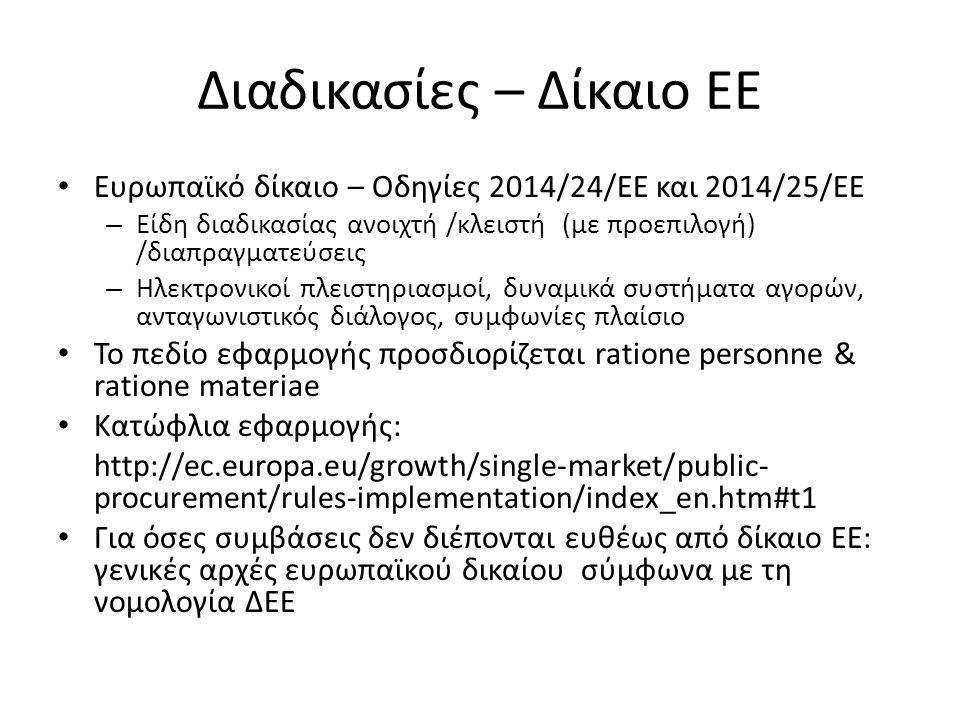 Διαδικασίες – Δίκαιο ΕΕ Ευρωπαϊκό δίκαιο – Οδηγίες 2014/24/ΕΕ και 2014/25/ΕΕ – Είδη διαδικασίας ανοιχτή /κλειστή (με προεπιλογή) /διαπραγματεύσεις – Η