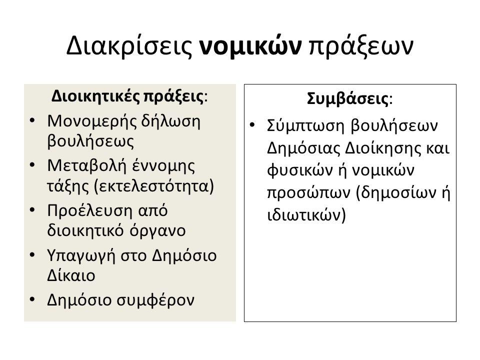 Διακρίσεις νομικών πράξεων Διοικητικές πράξεις: Μονομερής δήλωση βουλήσεως Μεταβολή έννομης τάξης (εκτελεστότητα) Προέλευση από διοικητικό όργανο Υπαγ