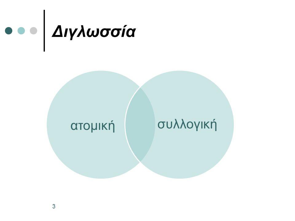 Διγλωσσία Σε ένα μέρος υπάρχουν περισσότερες από μία γλώσσες: διγλωσσία ή πολυγλωσσία.