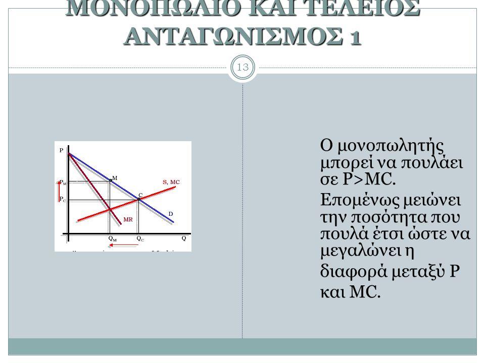 ΜΟΝΟΠΩΛΙΟ ΚΑΙ ΤΕΛΕΙΟΣ ΑΝΤΑΓΩΝΙΣΜΟΣ 1 13 Ο μονοπωλητής μπορεί να πουλάει σε P>MC.