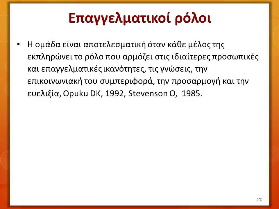 Η ομάδα είναι αποτελεσματική όταν κάθε μέλος της εκπληρώνει το ρόλο που αρμόζει στις ιδιαίτερες προσωπικές και επαγγελματικές ικανότητες, τις γνώσεις, την επικοινωνιακή του συμπεριφορά, την προσαρμογή και την ευελιξία, Opuku DK, 1992, Stevenson O, 1985.