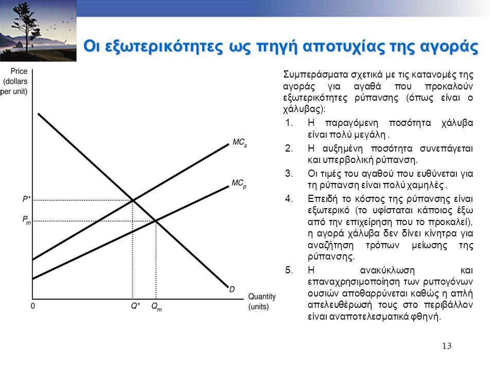 12 Καμπύλη D: Ζήτηση χάλυβα Καμπύλη MCp: Ιδιωτικό οριακό κόστος παραγωγής χάλυβα Καμπύλη MCs: Κοινωνικό οριακό κόστος παραγωγής Qm: Ποσότητα που παράγεται από την επιχείρηση όταν δεν αναλαμβάνει καθόλου το κόστος των εκπομπών της Q*: Ποσότητα που μεγιστοποιεί το καθαρό όφελος για την κοινωνία (παράγεται αν η επιχείρηση επωμίζεται το κόστος της ρύπανσης που προκαλεί).