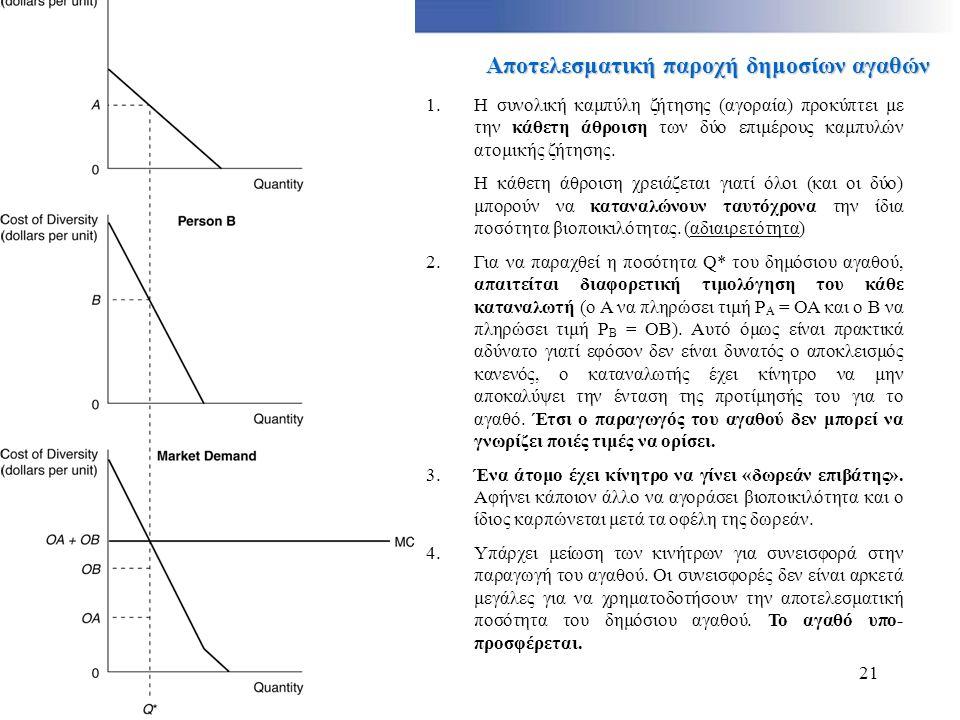 20 Η βιοποικιλότητα περιλαμβάνει δύο συναφείς έννοιες: α) Γενετική ποικιλότητα ανάμεσα στα άτομα ενός συγκεκριμένου είδους.