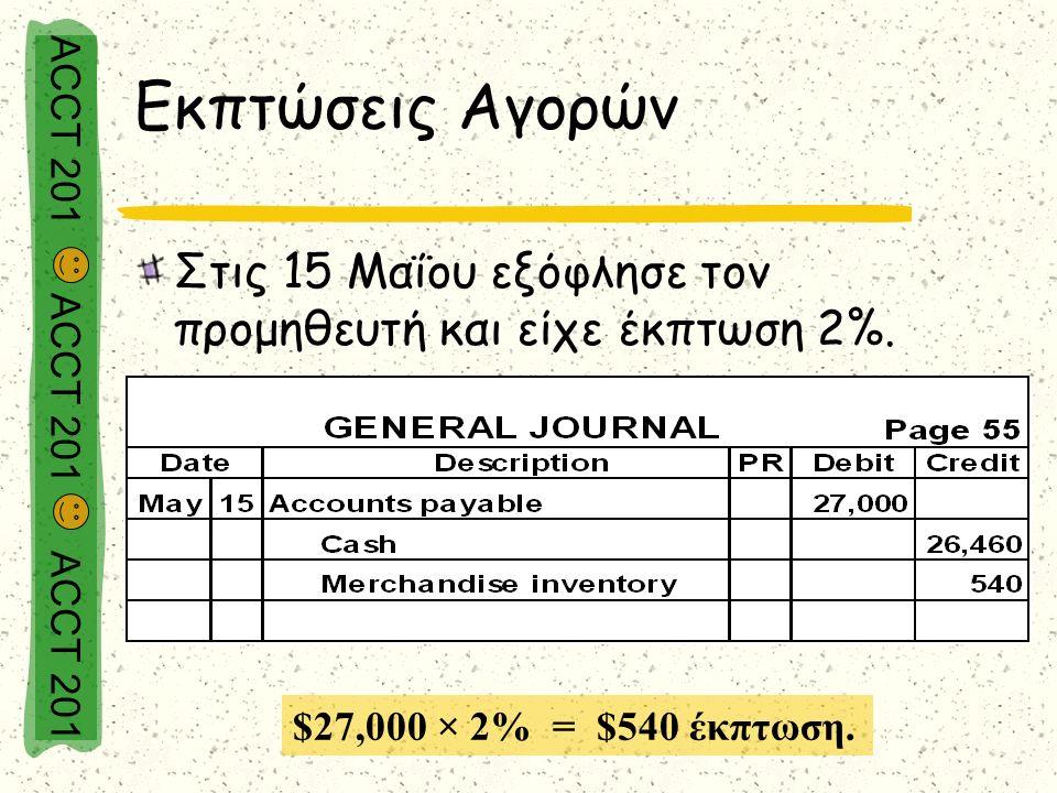 ACCT 201 ACCT 201 ACCT 201 Εκπτώσεις Αγορών Στις 15 Μαΐου εξόφλησε τον προμηθευτή και είχε έκπτωση 2%. $27,000 × 2% = $540 έκπτωση.