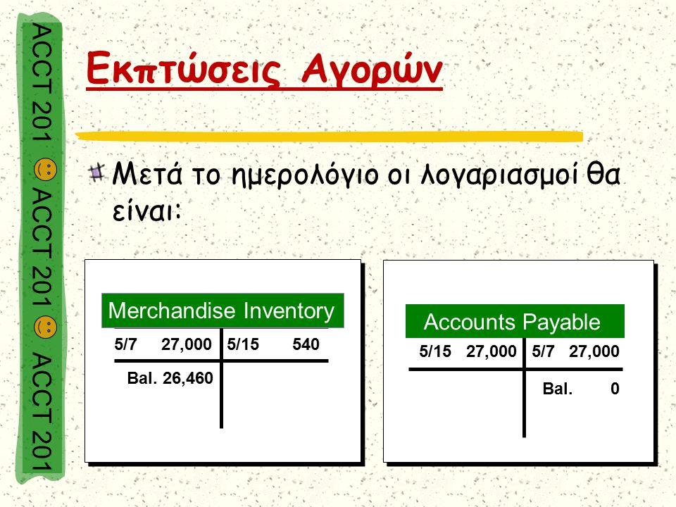 ACCT 201 ACCT 201 ACCT 201 Εκπτώσεις Αγορών Μετά το ημερολόγιο οι λογαριασμοί θα είναι: Merchandise Inventory 5/7 27,0005/15 540 Bal. 26,460 Accounts