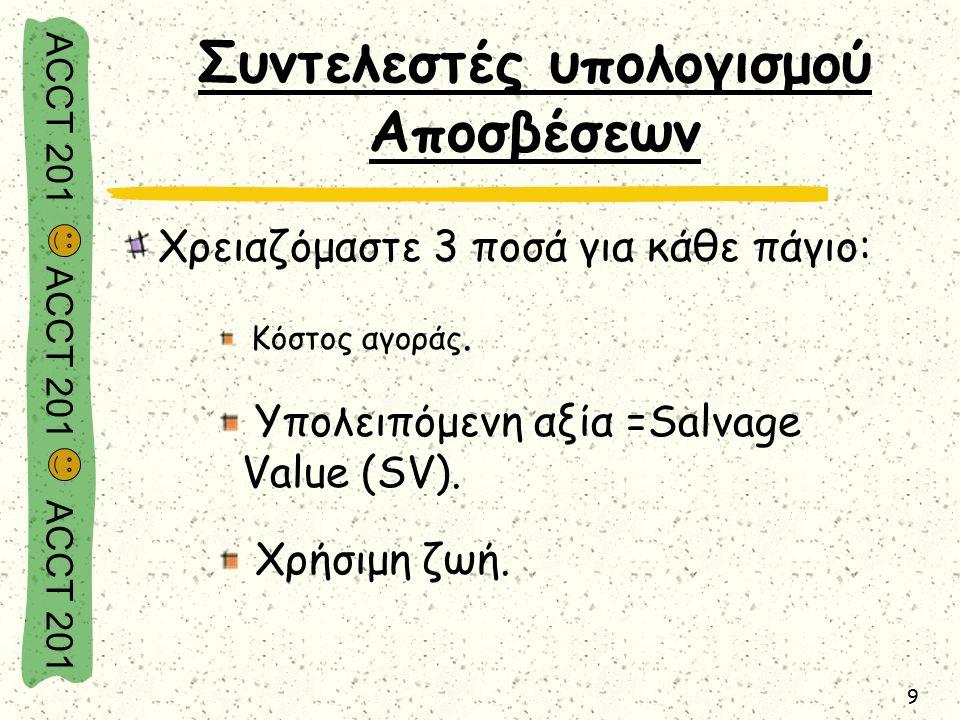 ACCT 201 ACCT 201 ACCT 201 9 Συντελεστές υπολογισμού Αποσβέσεων Χρειαζόμαστε 3 ποσά για κάθε πάγιο: Κόστος αγοράς. Υπολειπόμενη αξία =Salvage Value (S