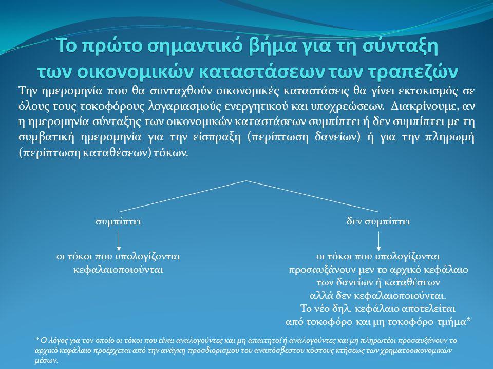 20.1131.1220.5 Τοκοφόροι λογαριασμοί ενεργητικού (χορηγήσεις, καταθέσεις σε άλλες τράπεζες, ομόλογα κ.λπ.) Ημερομηνία Ημερομηνία συντάξεωςΗμερομηνία εκτοκισμούοικονομικών καταστάσεων εκτοκισμού αναλογούντες ή δεδουλευμένοι και μη απαιτητοί δεδουλευμένοι και απαιτητοί