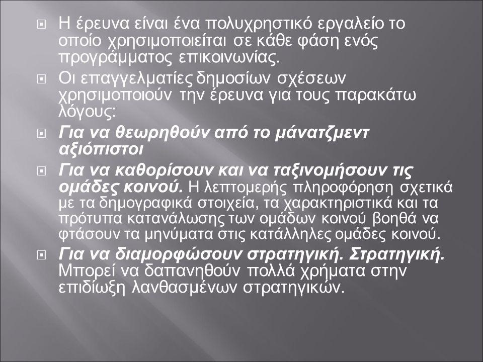  Μ. Ξύγγη (2012) Δημόσιες Σχέσεις, εκδ. Προπομπός