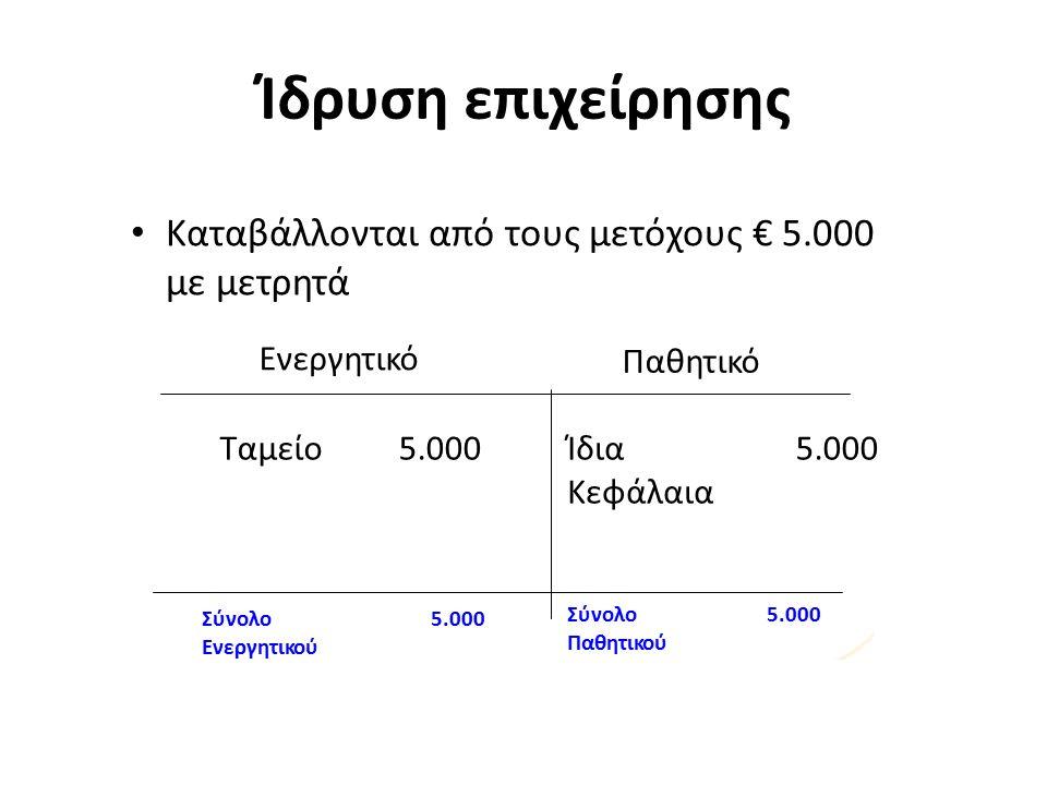 Ίδρυση επιχείρησης Καταβάλλονται από τους μετόχους € 5.000 με μετρητά Ενεργητικό Παθητικό Ταμείο5.000Ίδια Κεφάλαια 5.000 Σύνολο Ενεργητικού 5.000 Σύνολο Παθητικού 5.000