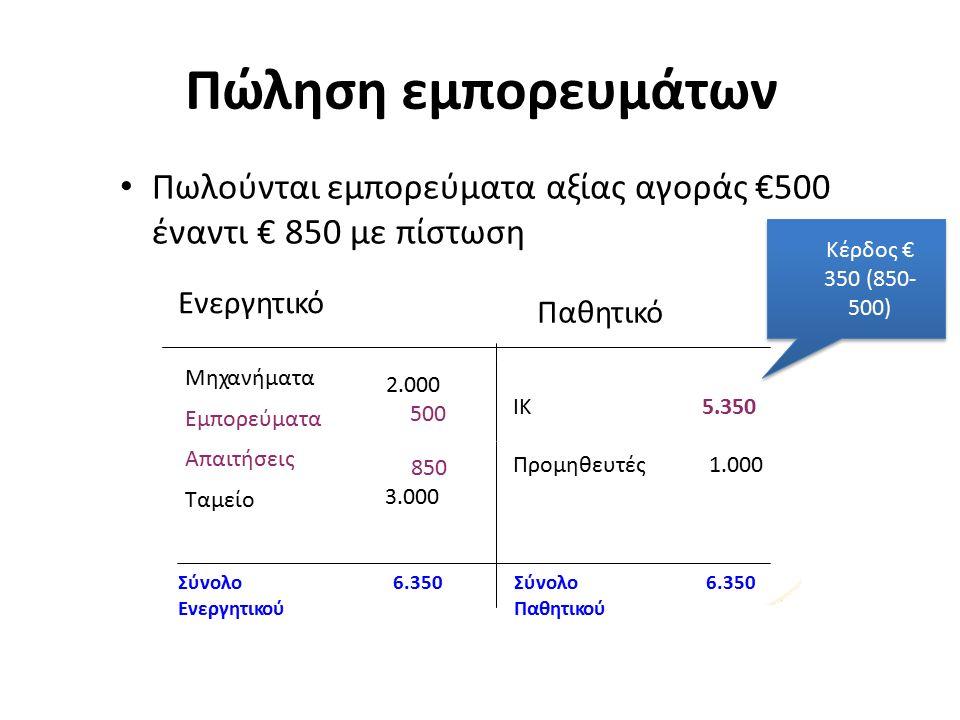 Πώληση εμπορευμάτων Πωλούνται εμπορεύματα αξίας αγοράς €500 έναντι € 850 με πίστωση Ενεργητικό Μηχανήματα Εμπορεύματα 2.000 500 Απαιτήσεις Ταμείο 850 3.000 IΚ 5.350 Προμηθευτές1.000 Σύνολο Ενεργητικού 6.350 Σύνολο Παθητικού 6.350 Παθητικό Κέρδος € 350 (850- 500)