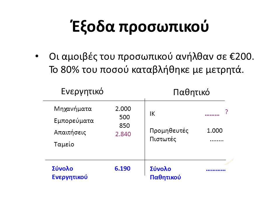 Έξοδα προσωπικού Οι αμοιβές του προσωπικού ανήλθαν σε €200.