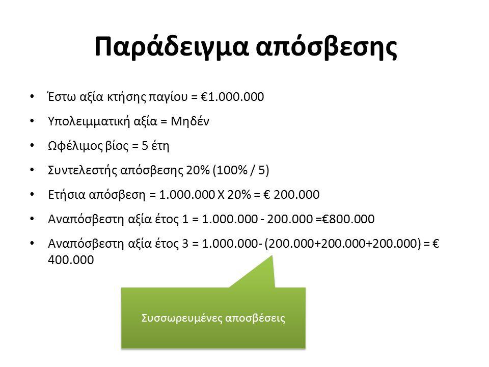 Παράδειγμα απόσβεσης Έστω αξία κτήσης παγίου = €1.000.000 Υπολειμματική αξία = Μηδέν Ωφέλιμος βίος = 5 έτη Συντελεστής απόσβεσης 20% (100% / 5) Ετήσια απόσβεση = 1.000.000 Χ 20% = € 200.000 Αναπόσβεστη αξία έτος 1 = 1.000.000 ‐ 200.000 =€800.000 Αναπόσβεστη αξία έτος 3 = 1.000.000- (200.000+200.000+200.000) = € 400.000 Συσσωρευμένες αποσβέσεις