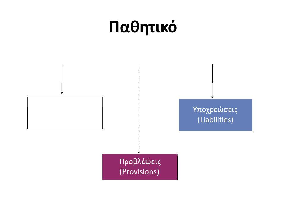 Παθητικό Ίδια Κεφάλαια (Equity) Υποχρεώσεις (Liabilities) Προβλέψεις (Provisions)