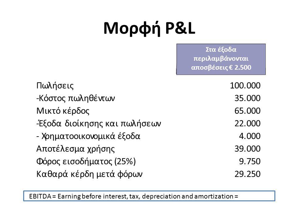 Μορφή P&L Στα έξοδα περιλαμβάνονται αποσβέσεις € 2.500 ΕΒΙΤDA = Earning before interest, tax, depreciation and amortization = ΠωλήσειςΠωλήσεις100.000 -Κόστος πωληθέντων-Κόστος πωληθέντων35.000 Μικτό κέρδος65.000 -Έξοδα διοίκησης και πωλήσεων22.000 - Χρηματοοικονομικά έξοδα4.000 Αποτέλεσμα χρήσης39.000 Φόρος εισοδήματος (25%)9.750 Καθαρά κέρδη μετά φόρωνΚαθαρά κέρδη μετά φόρων29.250