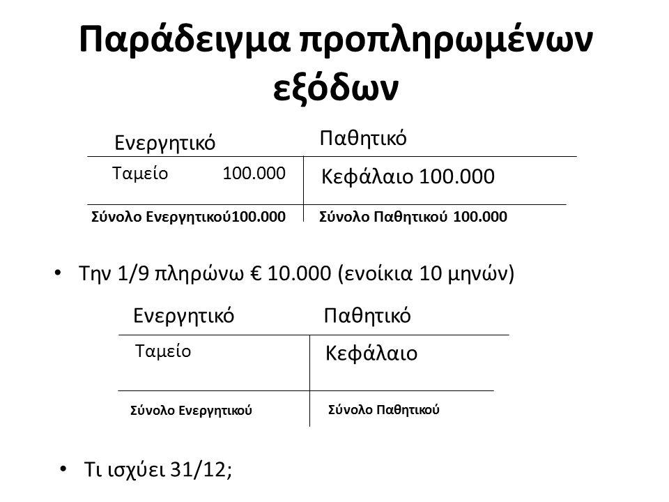 Παράδειγμα προπληρωμένων εξόδων Ενεργητικό Παθητικό Ταμείο100.000 Κεφάλαιο 100.000 Την 1/9 πληρώνω € 10.000 (ενοίκια 10 μηνών) Ταμείο Κεφάλαιο ΕνεργητικόΠαθητικό Σύνολο Ενεργητικού Σύνολο Παθητικού Τι ισχύει 31/12; Σύνολο Ενεργητικού100.000Σύνολο Παθητικού100.000