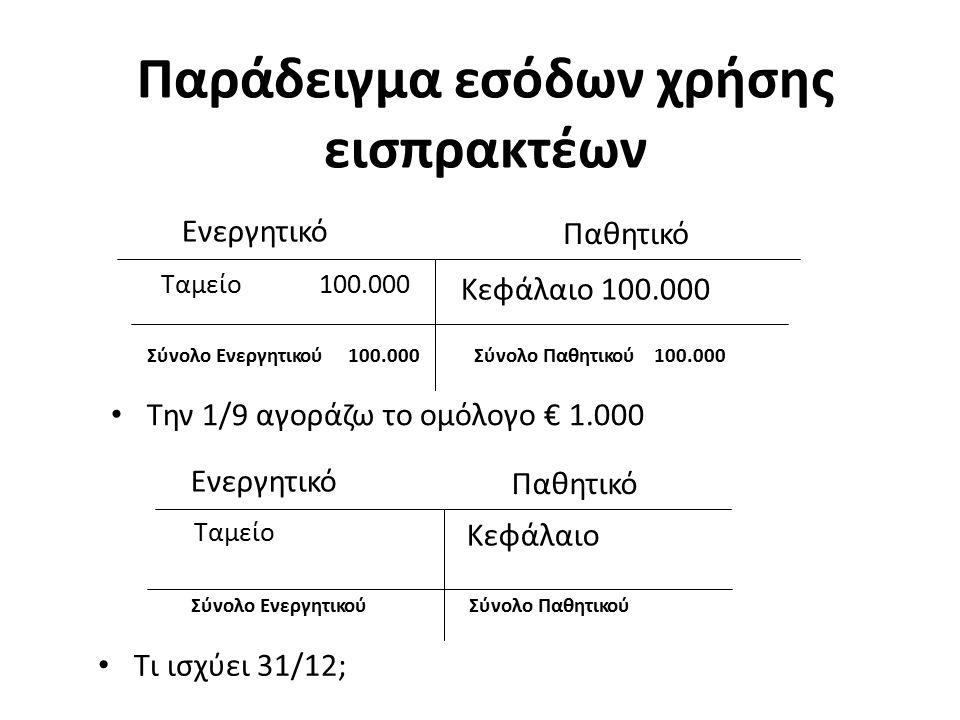 Παράδειγμα εσόδων χρήσης εισπρακτέων Ενεργητικό Παθητικό Ταμείο100.000 Κεφάλαιο 100.000 Σύνολο Ενεργητικού100.000Σύνολο Παθητικού100.000 Την 1/9 αγοράζω το ομόλογο € 1.000 Ταμείο Κεφάλαιο Ενεργητικό Παθητικό Σύνολο ΕνεργητικούΣύνολο Παθητικού Τι ισχύει 31/12;