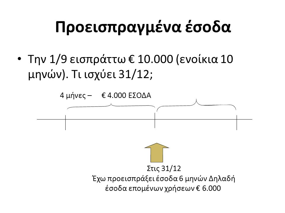 Προεισπραγμένα έσοδα Την 1/9 εισπράττω € 10.000 (ενοίκια 10 μηνών).