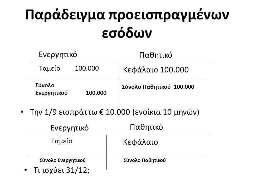 Σύνολο Ενεργητικού100.000 Παράδειγμα προεισπραγμένων εσόδων Ενεργητικό Παθητικό Ταμείο100.000 Κεφάλαιο 100.000 Την 1/9 εισπράττω € 10.000 (ενοίκια 10 μηνών) Ταμείο Κεφάλαιο Ενεργητικό Παθητικό Σύνολο ΕνεργητικούΣύνολο Παθητικού Τι ισχύει 31/12; Σύνολο Παθητικού 100.000