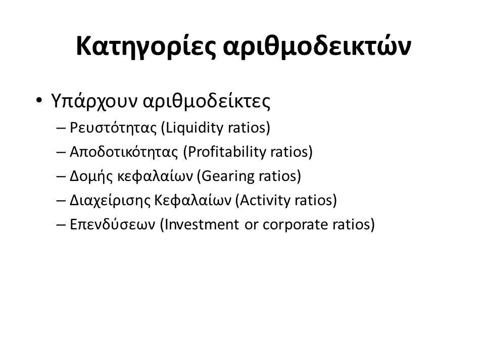 Κατηγορίες αριθμοδεικτών Υπάρχουν αριθμοδείκτες – Ρευστότητας (Liquidity ratios) – Αποδοτικότητας (Profitability ratios) – Δομής κεφαλαίων (Gearing ratios) – Διαχείρισης Κεφαλαίων (Activity ratios) – Επενδύσεων (Investment or corporate ratios)