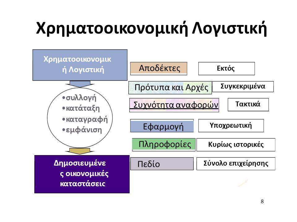 Κυκλοφορούν ενεργητικό ‐ Χρεόγραφα Είναι τα χρεόγραφα τα οποία αποκτώνται από την επιχείρησημε σκοπό την προσωρινή τοποθέτηση κεφαλαίων Παραδείγματα: –Μετοχές Α.Ε, Έντοκα Γραμμάτια, Ομόλογα του Δημοσίου, Μερίδια αμοιβαίων κεφαλαίων Βάσει ελληνικών προτύπων η αποτίμηση γίνεται στη χαμηλότερη αξία μεταξύ κτήσεως και τρέχουσας Με βάση τα Διεθνή Λογιστικά Πρότυπα διακρίνονται σε: Κατεχόμενες μέχρι τη λήξη τους επενδύσεις (held to maturity securities) Διαθέσιμα προς πώληση χρηματοοικονομικά στοιχεία ενεργητικού (Available for sale securities) Εμπορικό χαρτοφυλάκιο (Trading securities) –Ανάλογα με το είδος υπάρχει διαφορά στον τρόπο αποτίμησης και προσδιορισμού του αποτελέσματος (κέρδους ή ζημιά από την επένδυση)