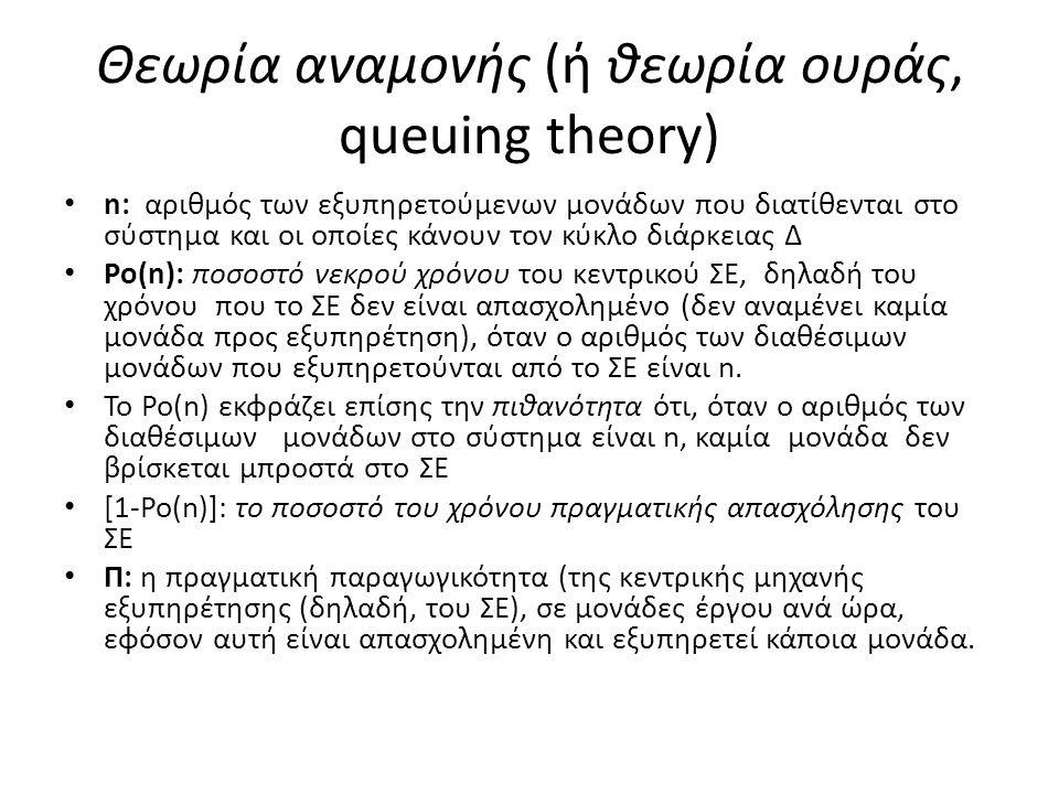 Θεωρία αναμονής (ή θεωρία ουράς, queuing theory) n: αριθμός των εξυπηρετούμενων μονάδων που διατίθενται στο σύστημα και οι οποίες κάνουν τον κύκλο διάρκειας Δ Po(n): ποσοστό νεκρού χρόνου του κεντρικού ΣΕ, δηλαδή του χρόνου που το ΣΕ δεν είναι απασχολημένο (δεν αναμένει καμία μονάδα προς εξυπηρέτηση), όταν ο αριθμός των διαθέσιμων μονάδων που εξυπηρετούνται από το ΣΕ είναι n.