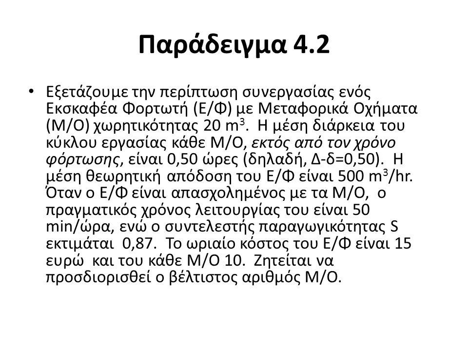 Παράδειγμα 4.2 Εξετάζουμε την περίπτωση συνεργασίας ενός Εκσκαφέα Φορτωτή (Ε/Φ) με Μεταφορικά Οχήματα (Μ/Ο) χωρητικότητας 20 m 3.