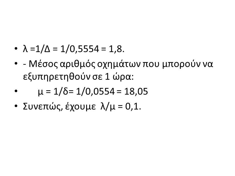 λ =1/Δ = 1/0,5554 = 1,8.
