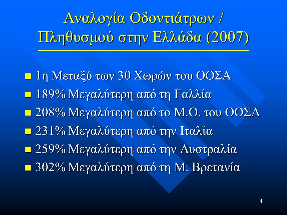 5 Αναλογία Φαρμακοποιών / Πληθυσμού στην Ελλάδα (2007) 10η Μεταξύ των 30 Χωρών του ΟΟΣΑ 10η Μεταξύ των 30 Χωρών του ΟΟΣΑ 16% Μεγαλύτερη από το Μ.Ο.
