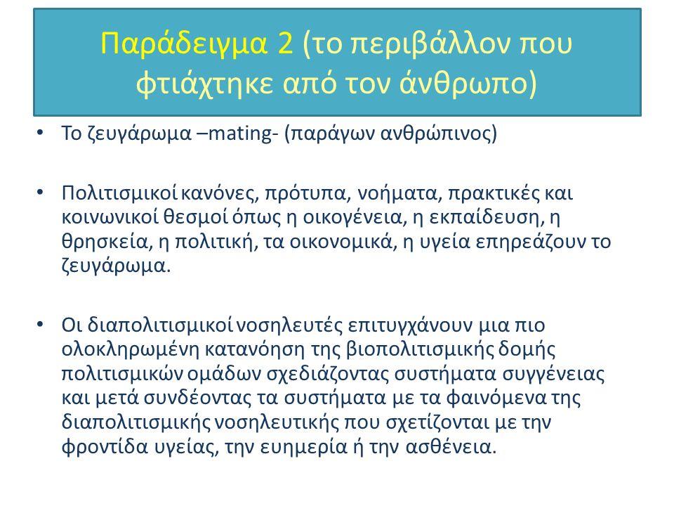 Παράδειγμα 2 (το περιβάλλον που φτιάχτηκε από τον άνθρωπο) Το ζευγάρωμα –mating- (παράγων ανθρώπινος) Πολιτισμικοί κανόνες, πρότυπα, νοήματα, πρακτικέ