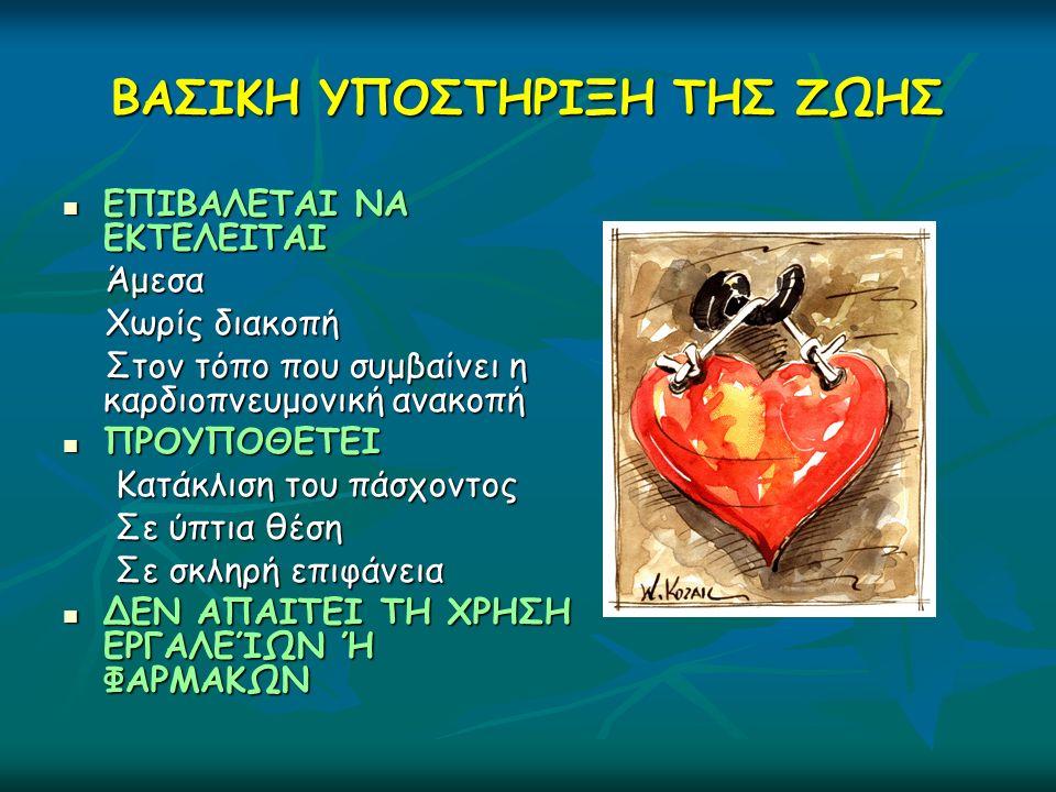 ΒΑΣΙΚΗ ΥΠΟΣΤΗΡΙΞΗ ΤΗΣ ΖΩΗΣ ΕΠΙΒΑΛΕΤΑΙ ΝΑ ΕΚΤΕΛΕΙΤΑΙ ΕΠΙΒΑΛΕΤΑΙ ΝΑ ΕΚΤΕΛΕΙΤΑΙ Άμεσα Άμεσα Χωρίς διακοπή Χωρίς διακοπή Στον τόπο που συμβαίνει η καρδιοπνευμονική ανακοπή Στον τόπο που συμβαίνει η καρδιοπνευμονική ανακοπή ΠΡΟΥΠΟΘΕΤΕΙ ΠΡΟΥΠΟΘΕΤΕΙ Κατάκλιση του πάσχοντος Κατάκλιση του πάσχοντος Σε ύπτια θέση Σε ύπτια θέση Σε σκληρή επιφάνεια Σε σκληρή επιφάνεια ΔΕΝ ΑΠΑΙΤΕΙ ΤΗ ΧΡΗΣΗ ΕΡΓΑΛΕΊΩΝ Ή ΦΑΡΜΑΚΩΝ ΔΕΝ ΑΠΑΙΤΕΙ ΤΗ ΧΡΗΣΗ ΕΡΓΑΛΕΊΩΝ Ή ΦΑΡΜΑΚΩΝ